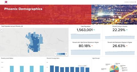 Welcome - City of Phoenix Open Data